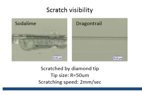 Dragontrail Glass Diamond Scratch Test