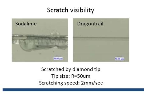 Dragontrail Glass Diamond Scratch Test