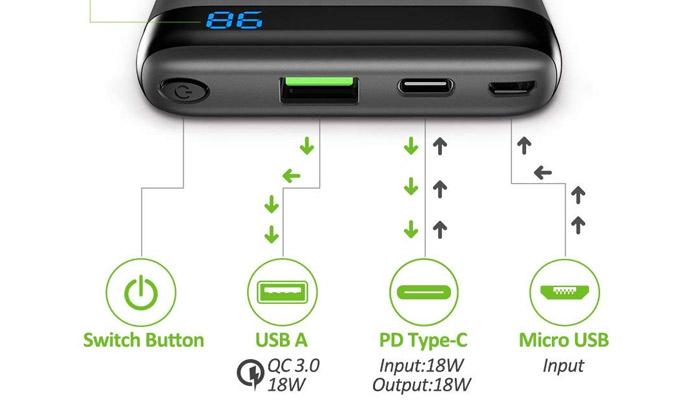 Omars Type-C 10000mAh Powerbank Connectivity