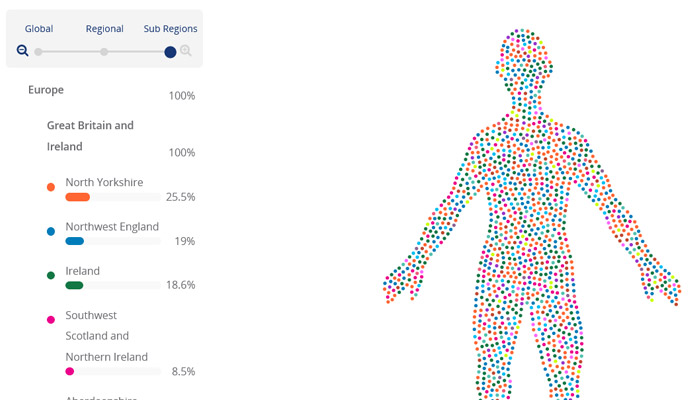 Living DNA Ancestry Map